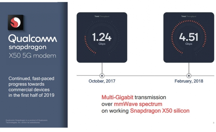 Qualcomm Snapdragon X24 LTE