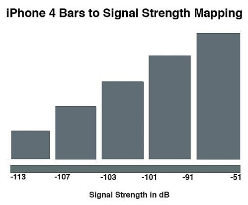 signal_strength_mapping