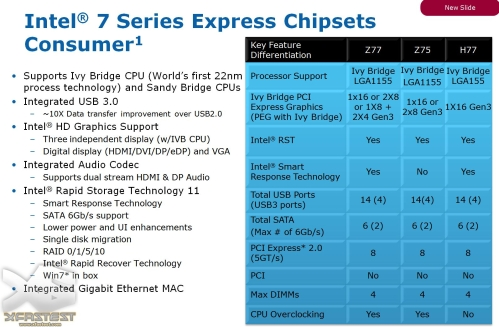 intel 7 series chipset overview