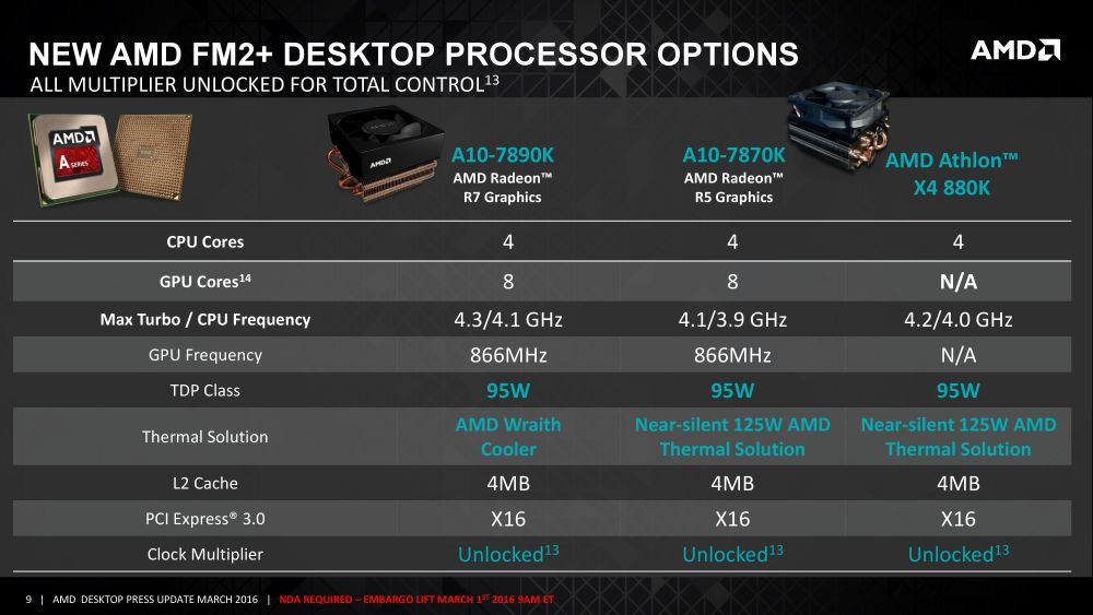 AMD A107890KAthlon880K 3
