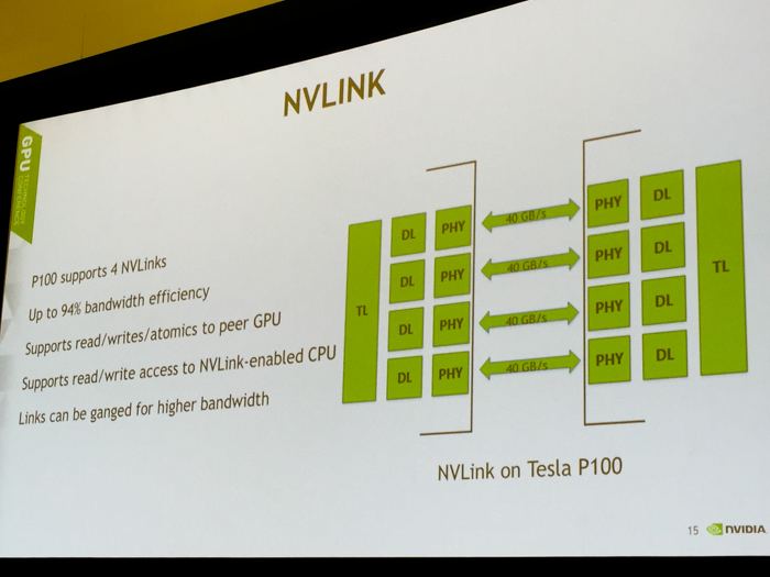 nvidia nvlink bandwidth efficiency
