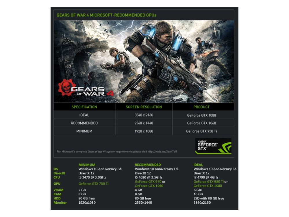 nvidia geforce373.06WHQLdrivers 1
