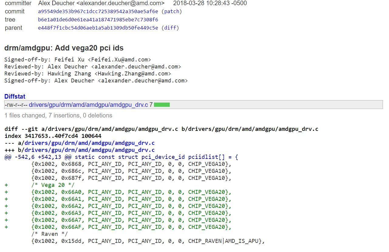 Linux driver reveals Vega 20