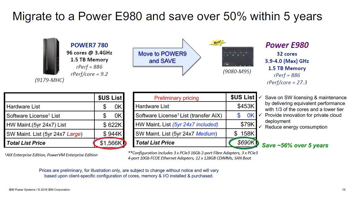 power9E980