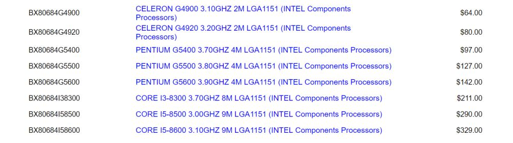 intel coffeelakes leaklineup