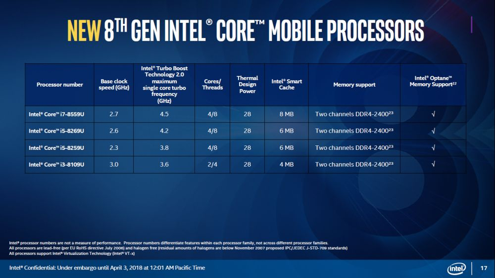 intel 8thgenmobile 1