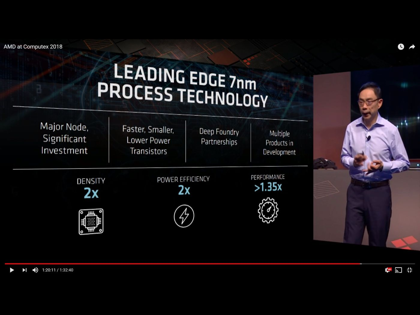 AMD shows Vega 7nm 32GB HBM2