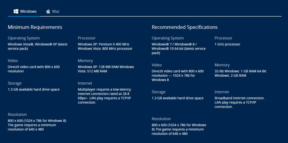 minimum requirements for windows 10