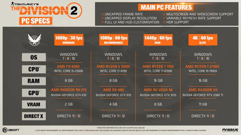 thedivision2 specs