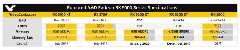amd rumorrx5600xt 1