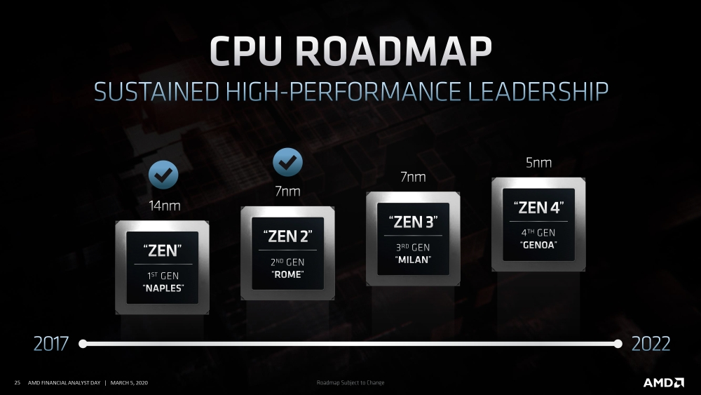 amd cpuroadmap 3