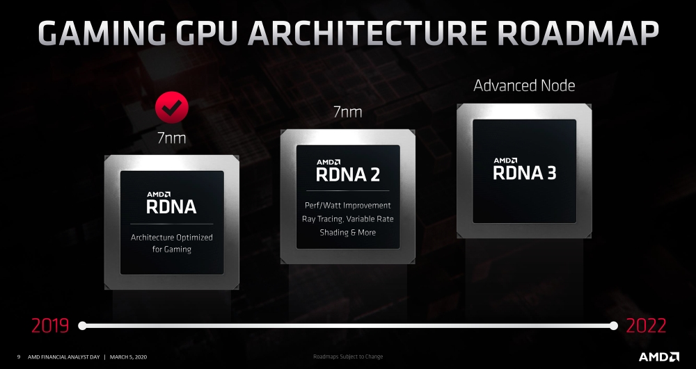 amd gpuroadmap 1