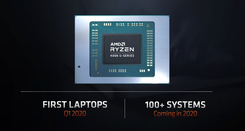 amd ryzen4000mobile 7