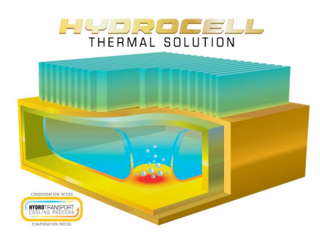 hydroCell