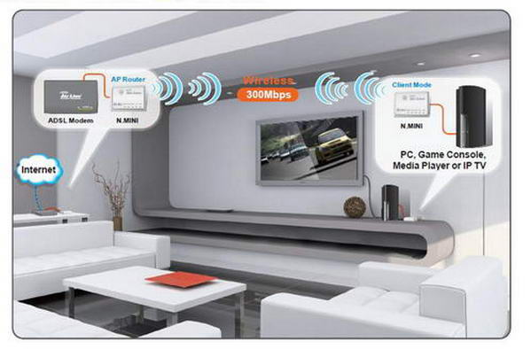 Multimedia2Wifi