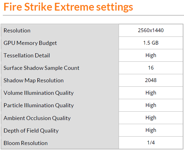 fire strike extreme settings