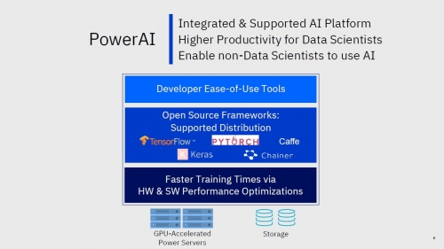 IBM launches PowerAI Enterprise