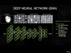 Nvidia to train 100,000 developers on deep learning AI