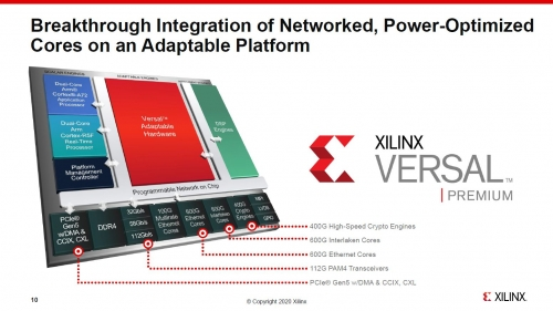 Xilinx introduces Versal Premium adaptable accelerator for Core network