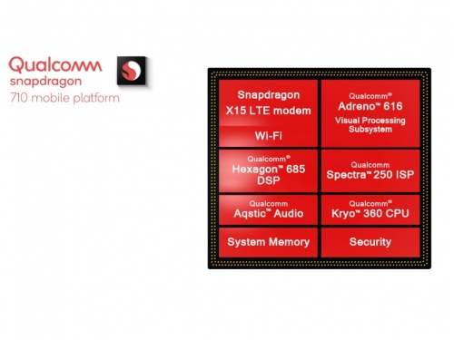 Qualcomm officially announces Snapdragon 710 SoC