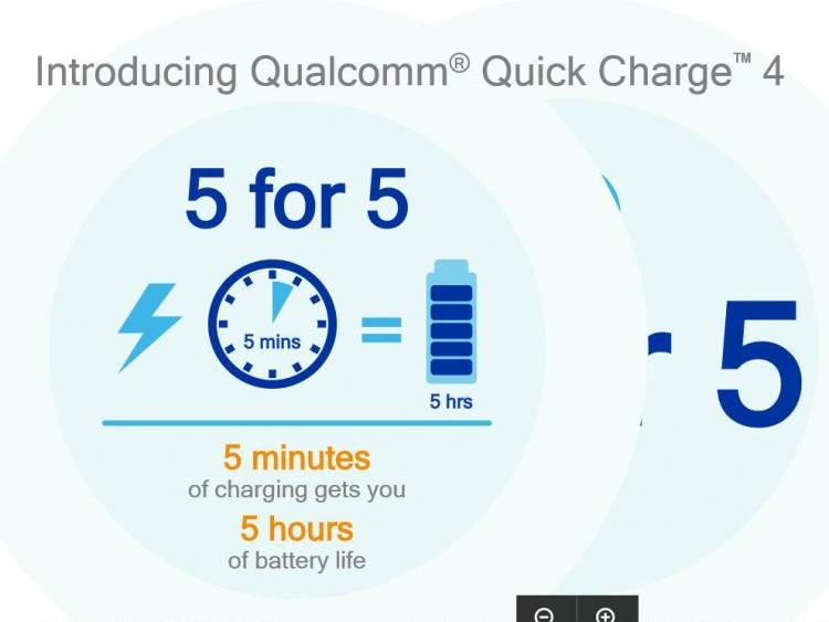 qualcomm announces quick charge 4. Black Bedroom Furniture Sets. Home Design Ideas