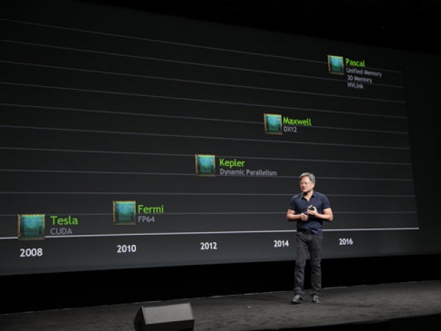 Nvidia Pascal GPU has 17 billion transistors