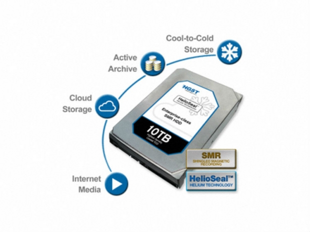 HGST shows off 10TB hard drive