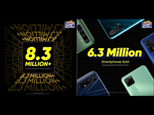 Realme managed to sell 8.3 million devices during Festive Days sale