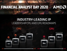 AMD updates its CPU and GPU roadmaps